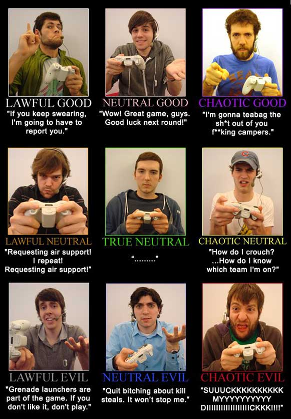 Gamer Alignment